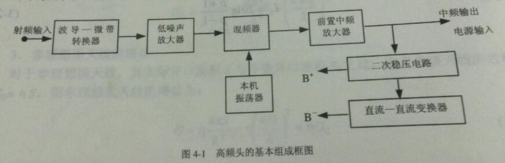 一般由3~4级硅双极型晶体管放大器或者集成电路组成