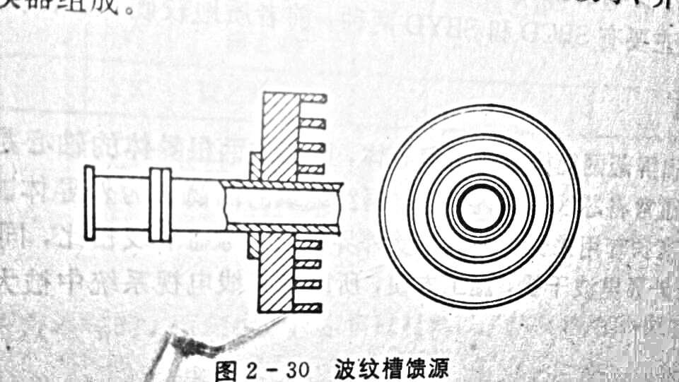 喇叭组成结构图