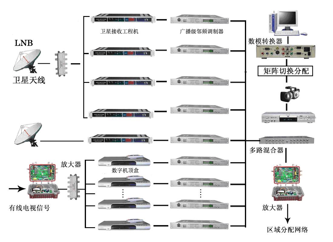 有线电视放大器2sc3355电路图