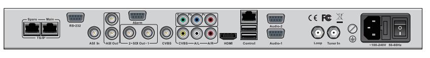 DCH5300P
